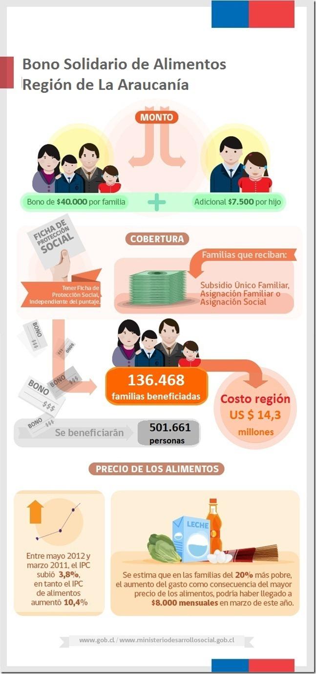 bono solidario de alimentos_v3