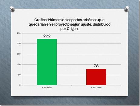 Propuesta de Ajustes al Proyecto Javiera Carrera 2 (1)