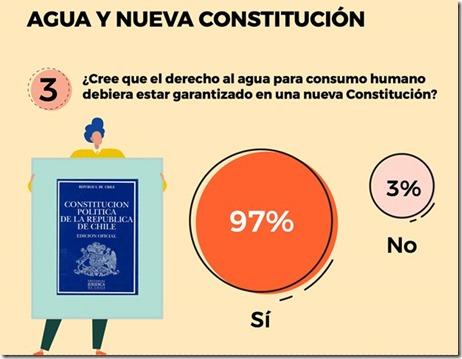 GP_EncuestaAgua_03